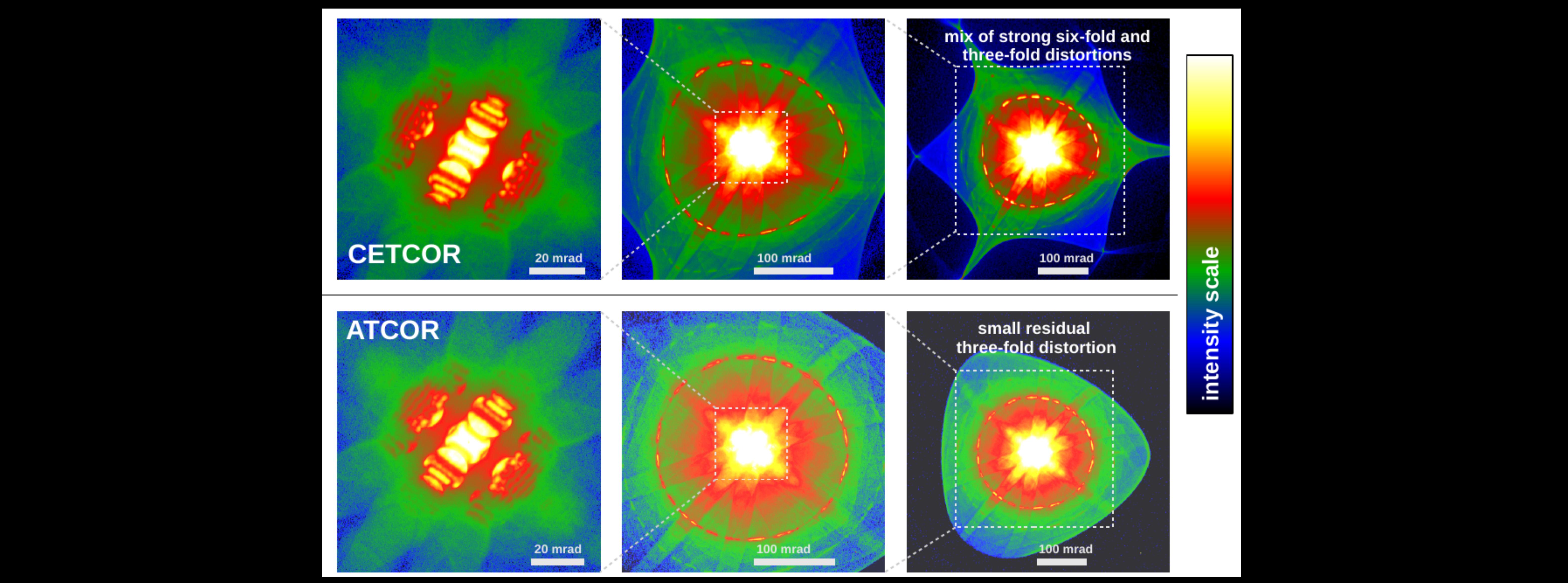 Convergent Beam Electron Diffraction (CBED) Bilder