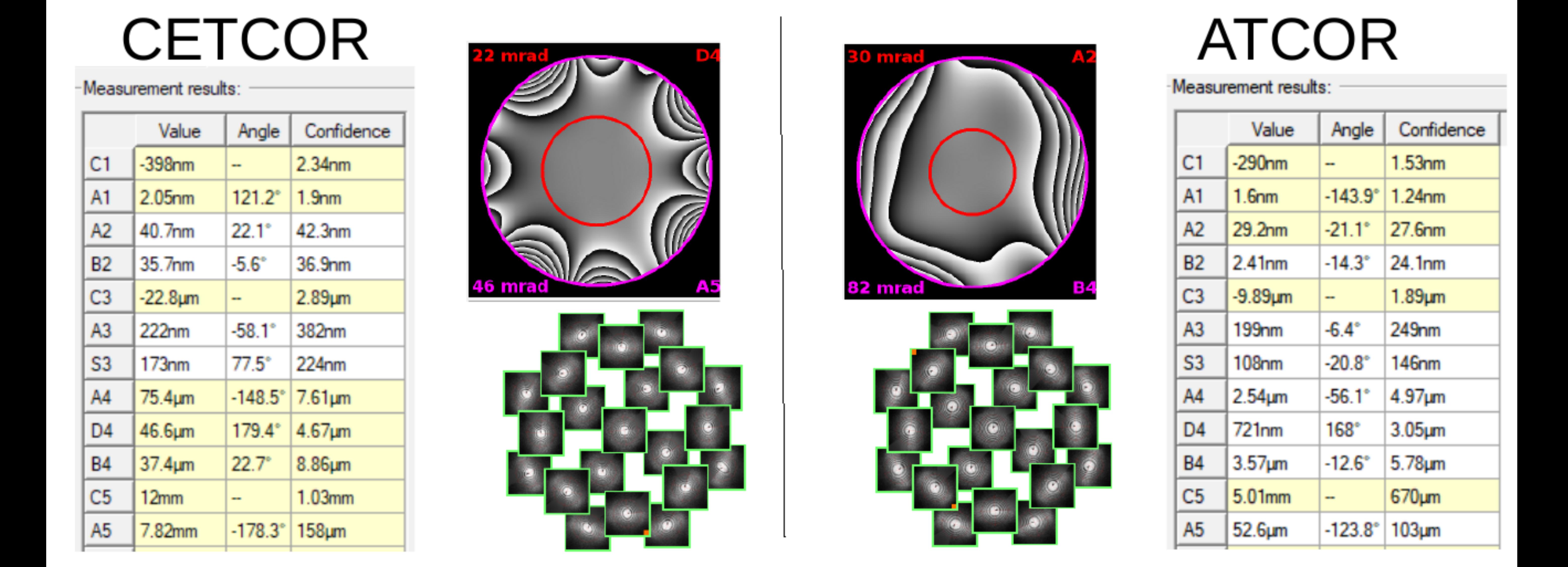 Vergleich_Phasenplatten_CETCOR_ATCOR
