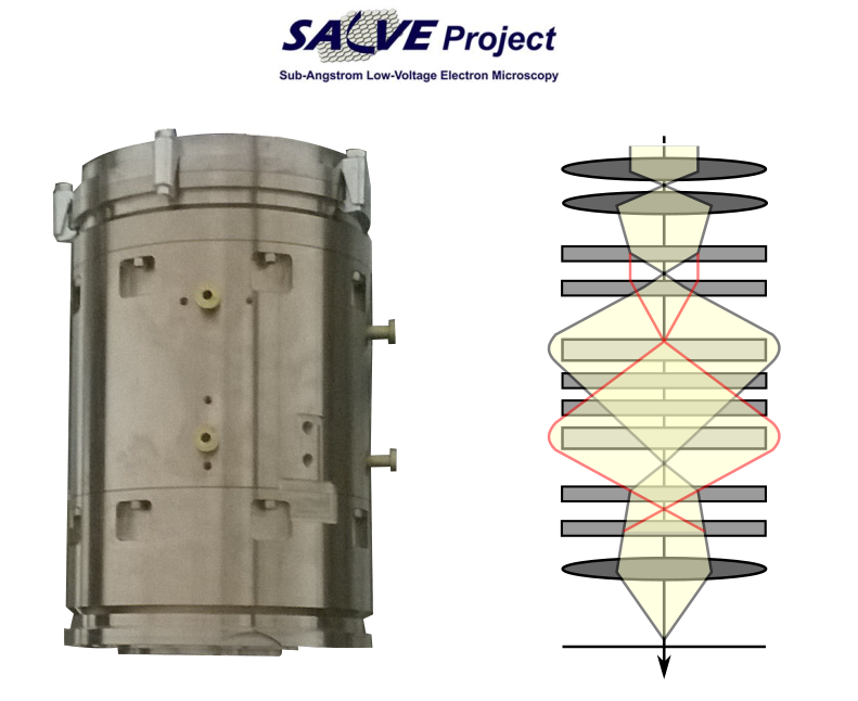 SALVE - Cs/Cc corrector for TEM (low-kV range)